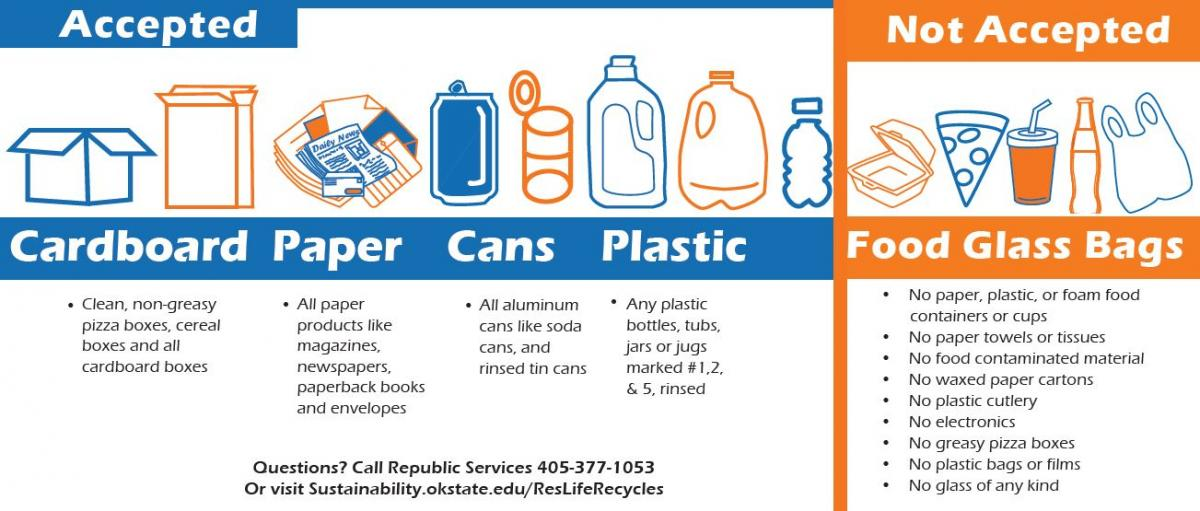 Reslife Recycles Poster 3
