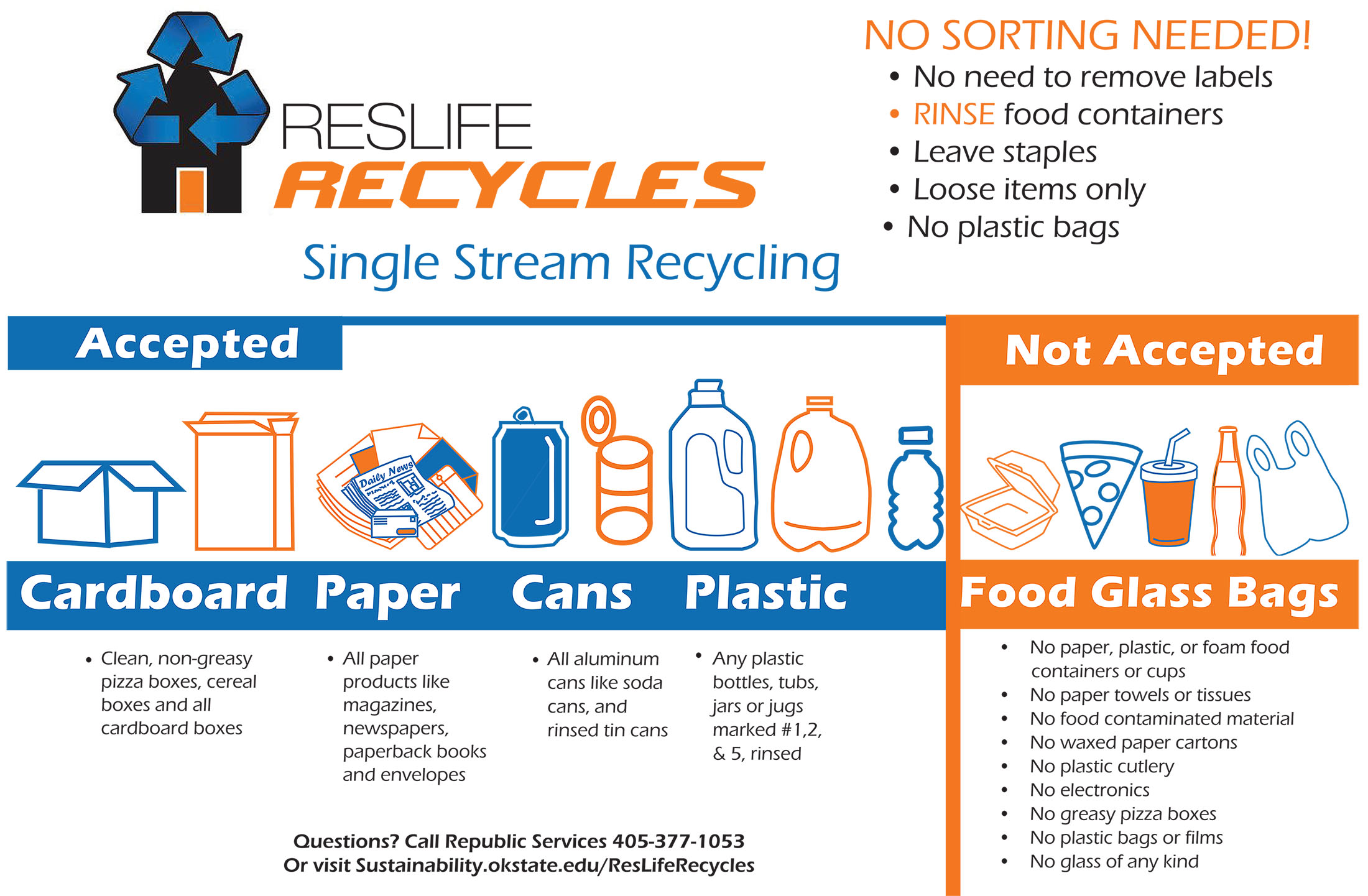 ResLife Recycles Accepted Materials
